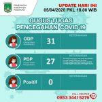 Satu PDP Negatif Hasil Rapid Test Kabupaten Pasuruan Meninggal