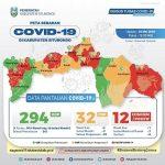 Update Covid-19 di Kabupaten Situbondo, ODP dan PDP Bertambah