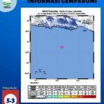Gempa Bumi di Blitar Selatan, Tidak Perpotensi Stunami