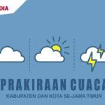 Prakiraan Cuaca Jatim 2 November 2020: Surabaya Hujan Sejak Pagi, Gresik Diguyur Sepanjang Hari