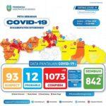 Sehari Tambah 50 Kasus, Pasien Covid-19 di Situbondo Tembus 1.073 Orang