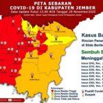 Pasien Covid-19 Melonjak, Kamar Rawat Inap Sejumlah RS di Jember Penuh