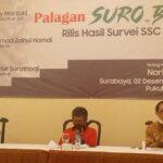 Pilkwali Surabaya,  Survei SSC: MA-Mujiaman Ungguli Er-Ji di Kalangan ASN Pemkot