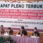 Kuasai 11 Kecamatan, Paslon Karunia Menangi Pilkada Situbondo 2020